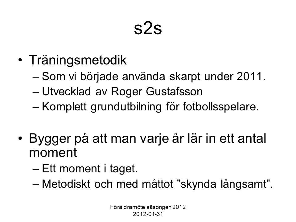 Föräldramöte säsongen 2012 2012-01-31 s2s Träningsmetodik –Som vi började använda skarpt under 2011. –Utvecklad av Roger Gustafsson –Komplett grundutb