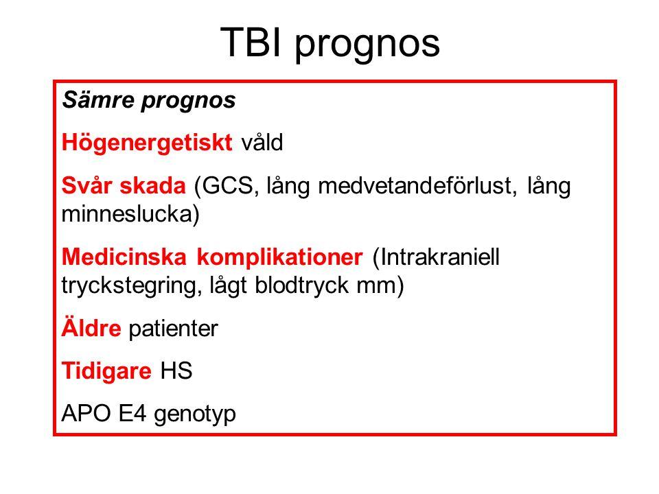 TBI prognos Sämre prognos Högenergetiskt våld Svår skada (GCS, lång medvetandeförlust, lång minneslucka) Medicinska komplikationer (Intrakraniell tryckstegring, lågt blodtryck mm) Äldre patienter Tidigare HS APO E4 genotyp