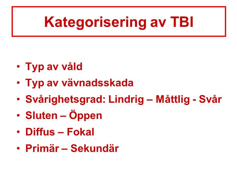 Kategorisering av TBI Typ av våld Typ av vävnadsskada Svårighetsgrad: Lindrig – Måttlig - Svår Sluten – Öppen Diffus – Fokal Primär – Sekundär