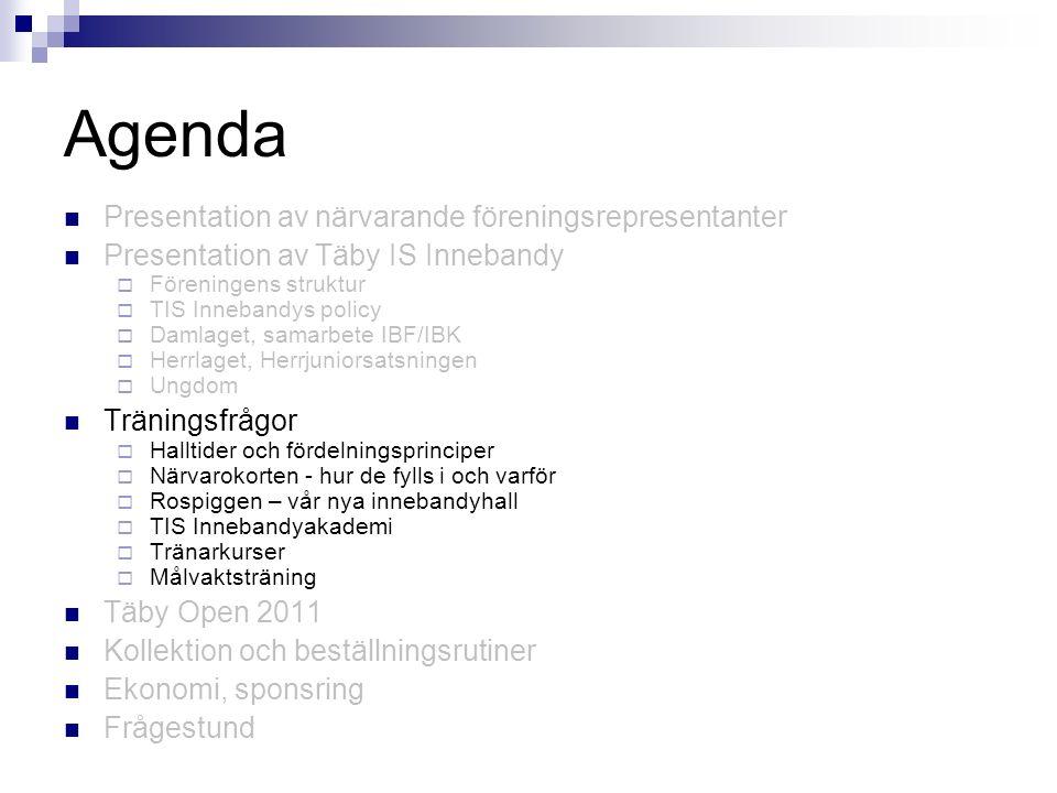 Agenda Presentation av närvarande föreningsrepresentanter Presentation av Täby IS Innebandy  Föreningens struktur  TIS Innebandys policy  Damlaget, samarbete IBF/IBK  Herrlaget, Herrjuniorsatsningen  Ungdom Träningsfrågor  Halltider och fördelningsprinciper  Närvarokorten - hur de fylls i och varför  Rospiggen – vår nya innebandyhall  TIS Innebandyakademi  Tränarkurser  Målvaktsträning Täby Open 2011 Kollektion och beställningsrutiner Ekonomi, sponsring Frågestund