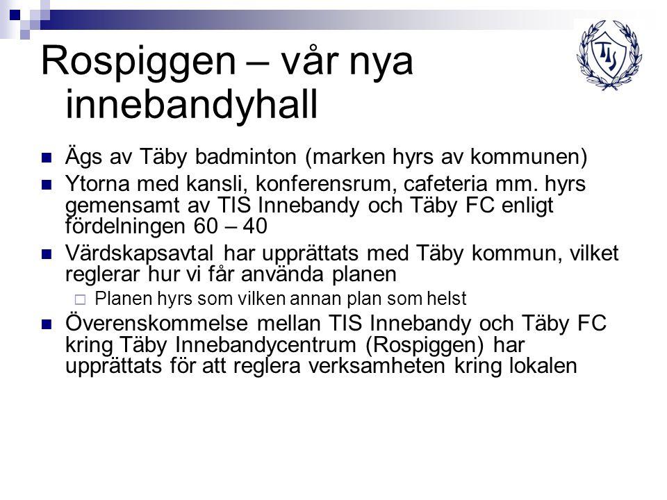 Rospiggen – vår nya innebandyhall Ägs av Täby badminton (marken hyrs av kommunen) Ytorna med kansli, konferensrum, cafeteria mm. hyrs gemensamt av TIS