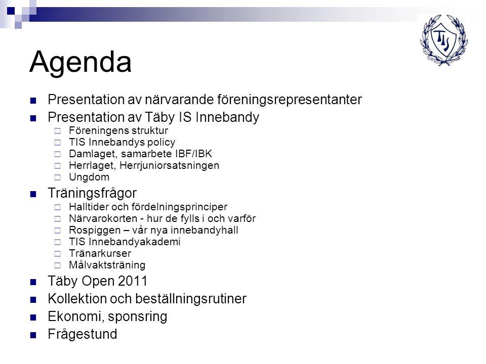 Agenda Presentation av närvarande föreningsrepresentanter Presentation av Täby IS Innebandy  Föreningens struktur  TIS Innebandys policy  Damlaget,