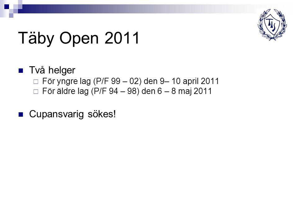 Täby Open 2011 Två helger  För yngre lag (P/F 99 – 02) den 9– 10 april 2011  För äldre lag (P/F 94 – 98) den 6 – 8 maj 2011 Cupansvarig sökes!