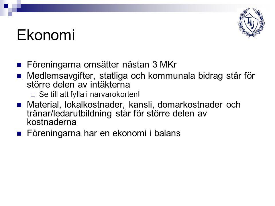 Ekonomi Föreningarna omsätter nästan 3 MKr Medlemsavgifter, statliga och kommunala bidrag står för större delen av intäkterna  Se till att fylla i närvarokorten.
