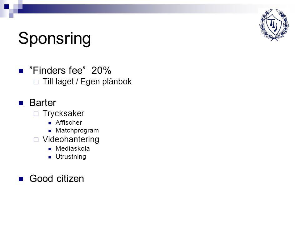 Sponsring Finders fee 20%  Till laget / Egen plånbok Barter  Trycksaker Affischer Matchprogram  Videohantering Mediaskola Utrustning Good citizen