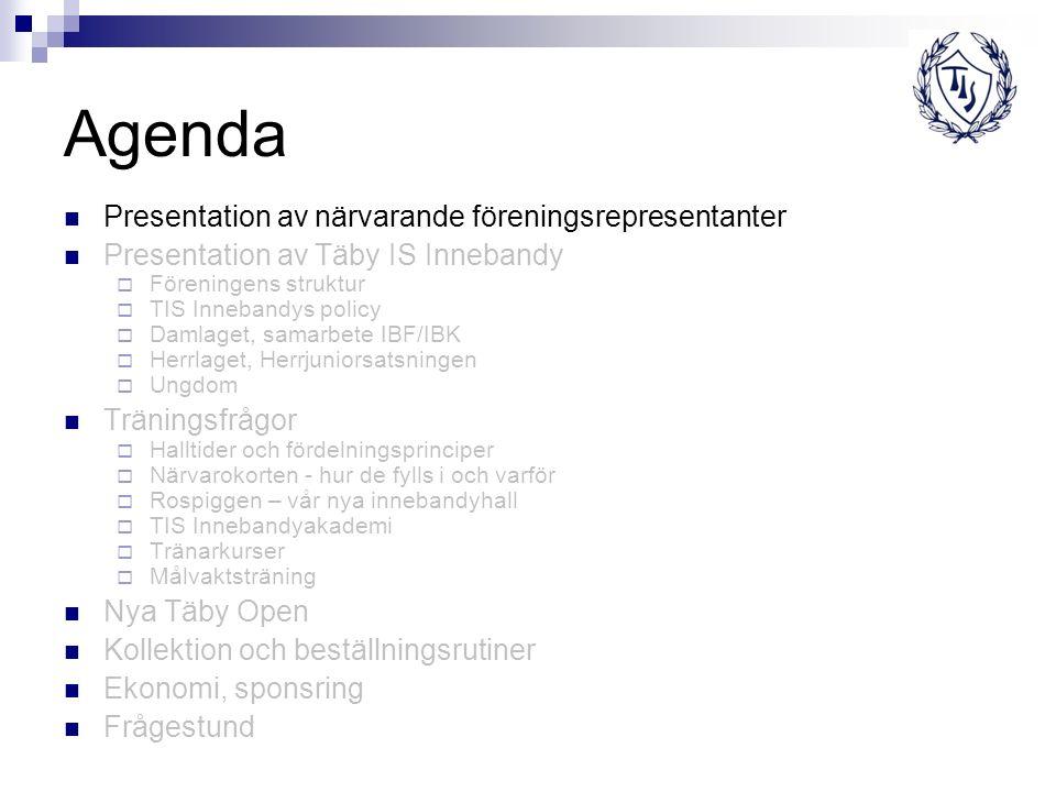 Agenda Presentation av närvarande föreningsrepresentanter Presentation av Täby IS Innebandy  Föreningens struktur  TIS Innebandys policy  Damlaget, samarbete IBF/IBK  Herrlaget, Herrjuniorsatsningen  Ungdom Träningsfrågor  Halltider och fördelningsprinciper  Närvarokorten - hur de fylls i och varför  Rospiggen – vår nya innebandyhall  TIS Innebandyakademi  Tränarkurser  Målvaktsträning Nya Täby Open Kollektion och beställningsrutiner Ekonomi, sponsring Frågestund