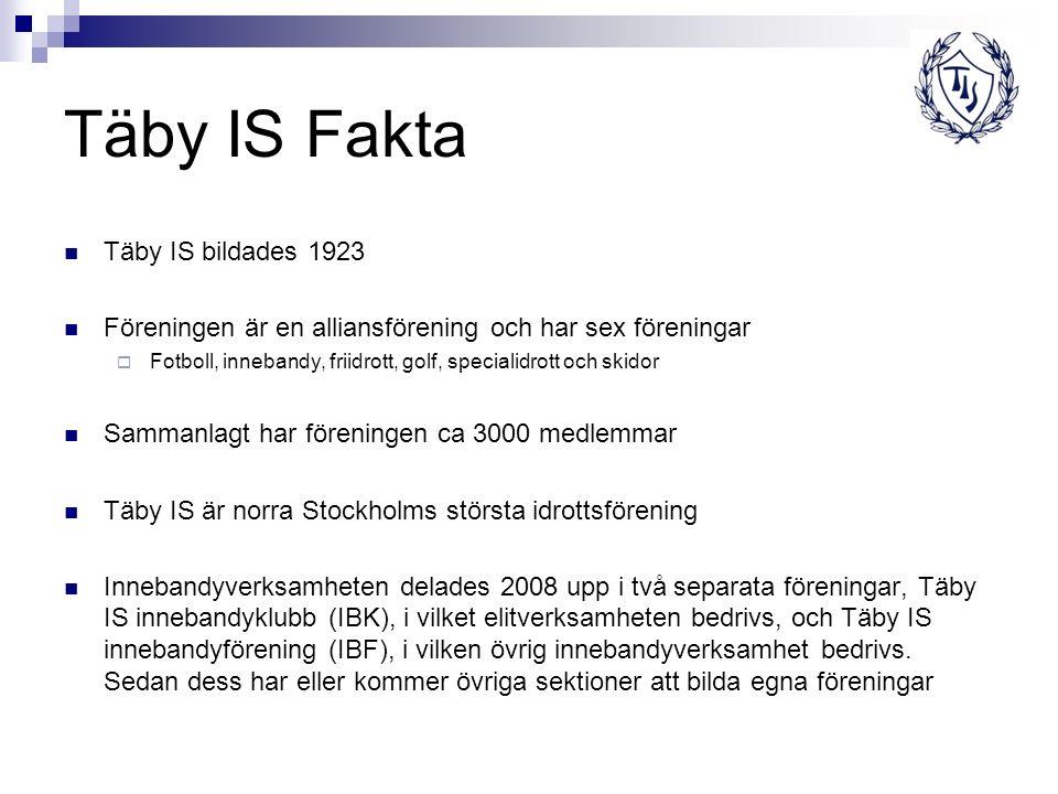 Täby IS Fakta Täby IS bildades 1923 Föreningen är en alliansförening och har sex föreningar  Fotboll, innebandy, friidrott, golf, specialidrott och skidor Sammanlagt har föreningen ca 3000 medlemmar Täby IS är norra Stockholms största idrottsförening Innebandyverksamheten delades 2008 upp i två separata föreningar, Täby IS innebandyklubb (IBK), i vilket elitverksamheten bedrivs, och Täby IS innebandyförening (IBF), i vilken övrig innebandyverksamhet bedrivs.