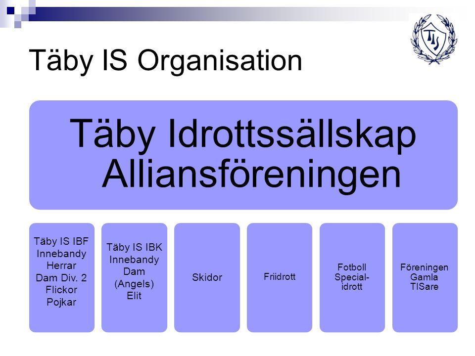 Täby IS Organisation Täby Idrottssällskap Alliansföreningen Föreningen Gamla TISare Fotboll Special- idrott Friidrott Skidor Täby IS IBK Innebandy Dam