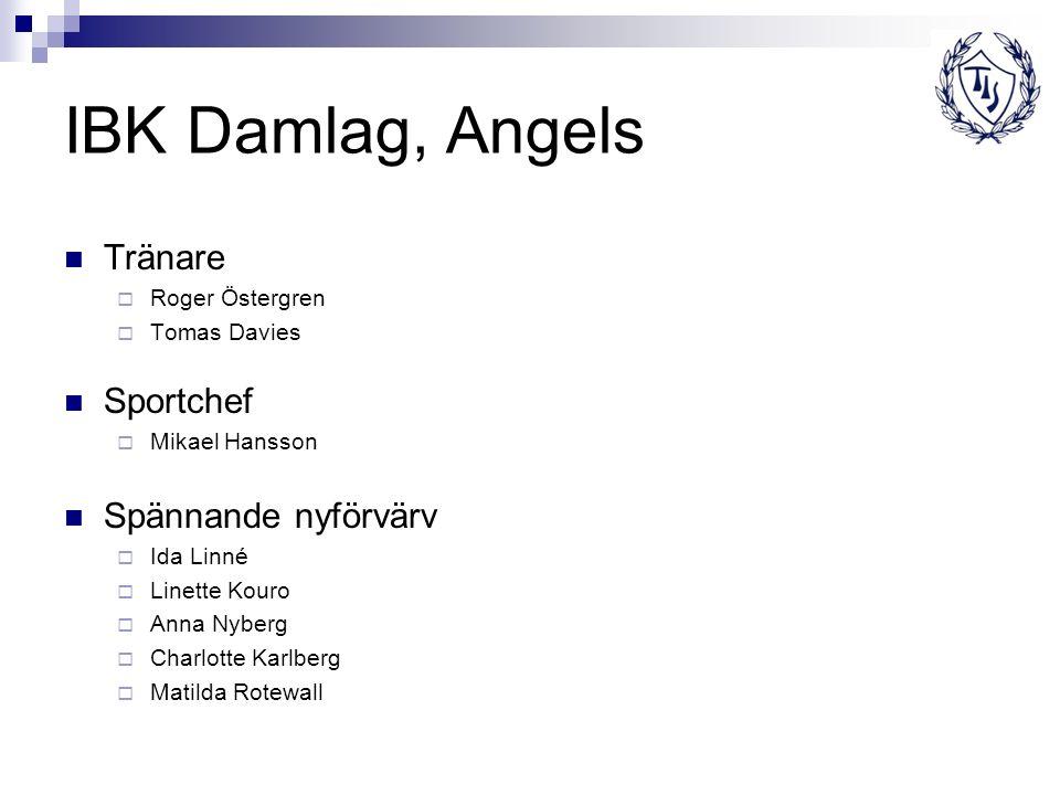 IBK Damlag, Angels Tränare  Roger Östergren  Tomas Davies Sportchef  Mikael Hansson Spännande nyförvärv  Ida Linné  Linette Kouro  Anna Nyberg 