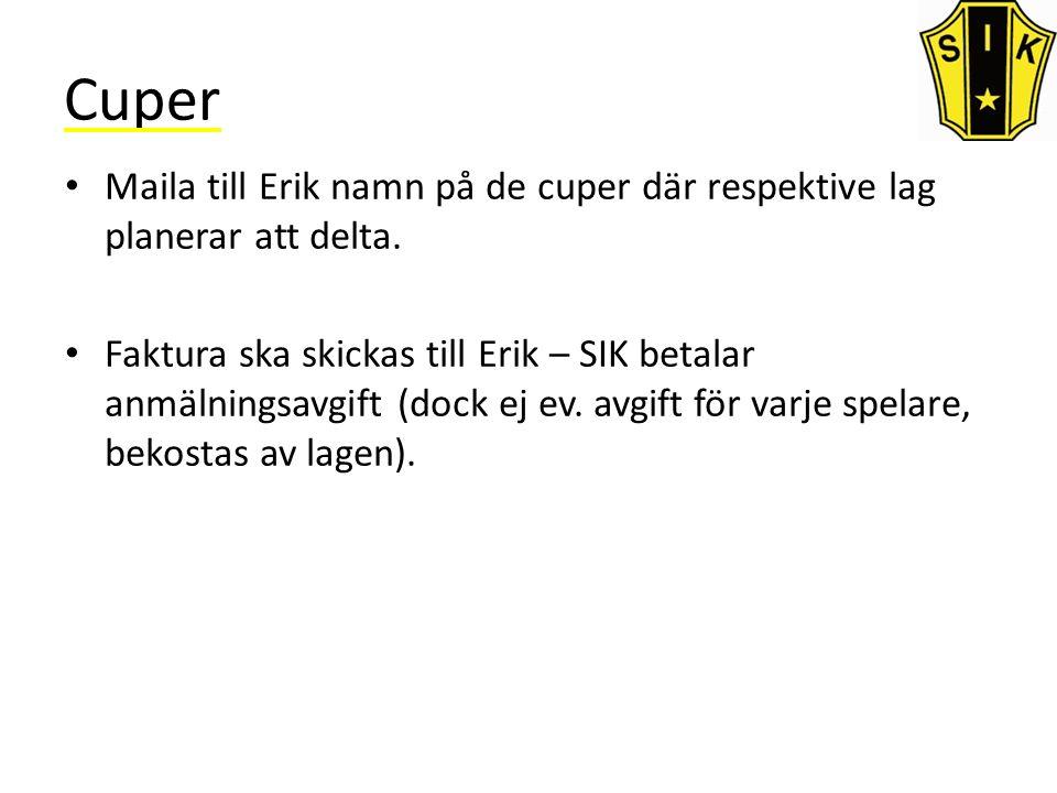 Cuper Maila till Erik namn på de cuper där respektive lag planerar att delta.