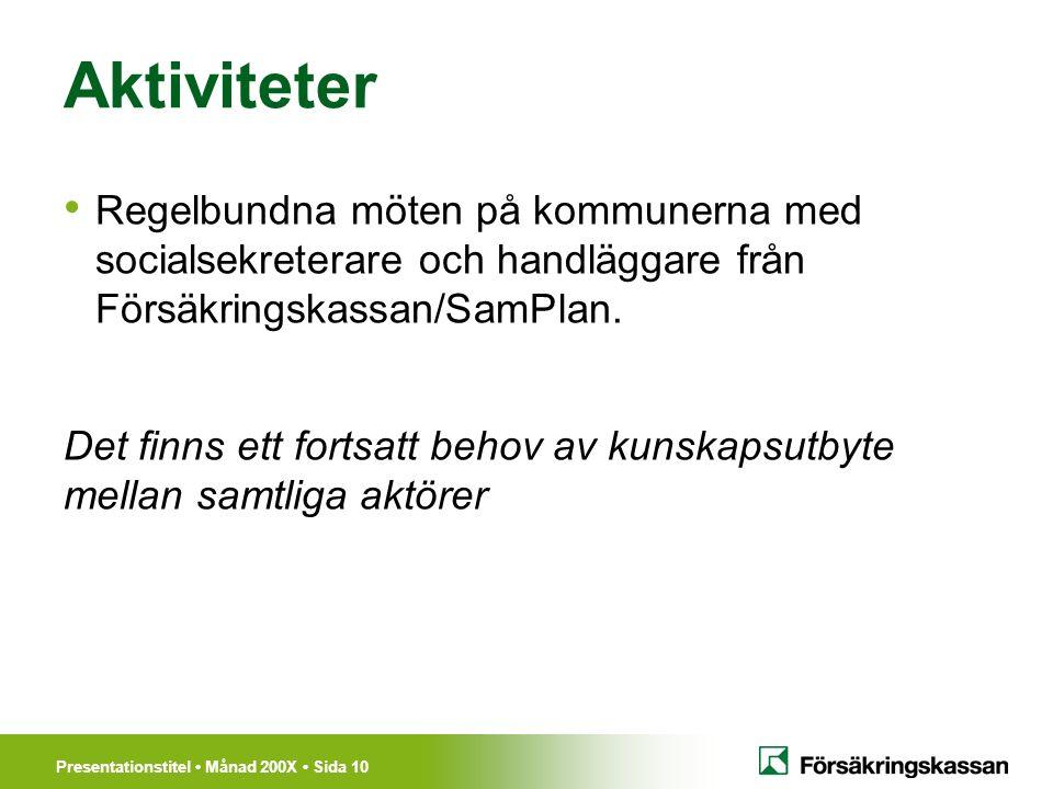 Presentationstitel Månad 200X Sida 10 Aktiviteter Regelbundna möten på kommunerna med socialsekreterare och handläggare från Försäkringskassan/SamPlan.