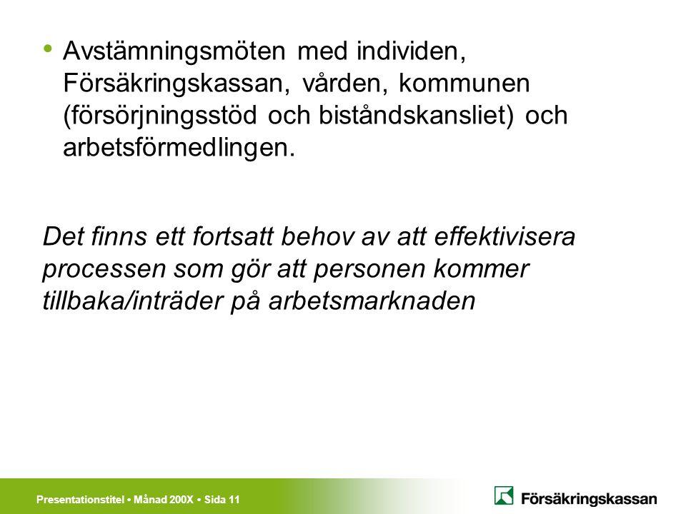 Presentationstitel Månad 200X Sida 11 Avstämningsmöten med individen, Försäkringskassan, vården, kommunen (försörjningsstöd och biståndskansliet) och arbetsförmedlingen.
