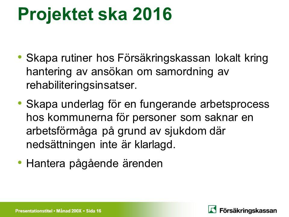 Presentationstitel Månad 200X Sida 16 Projektet ska 2016 Skapa rutiner hos Försäkringskassan lokalt kring hantering av ansökan om samordning av rehabiliteringsinsatser.
