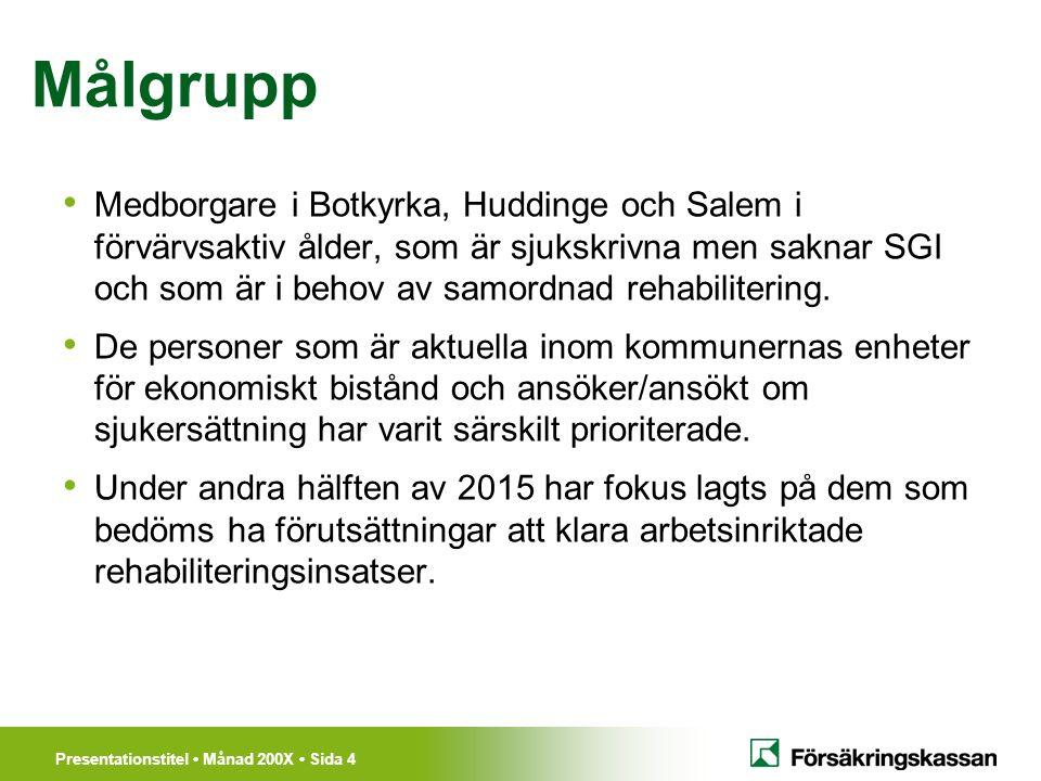 Presentationstitel Månad 200X Sida 4 Målgrupp Medborgare i Botkyrka, Huddinge och Salem i förvärvsaktiv ålder, som är sjukskrivna men saknar SGI och som är i behov av samordnad rehabilitering.