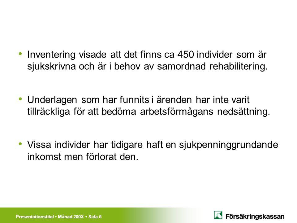 Presentationstitel Månad 200X Sida 5 Inventering visade att det finns ca 450 individer som är sjukskrivna och är i behov av samordnad rehabilitering.