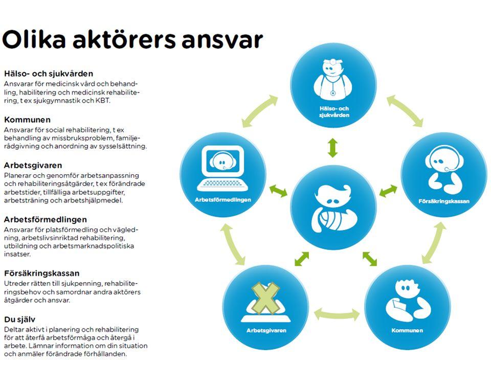 Presentationstitel Månad 200X Sida 8