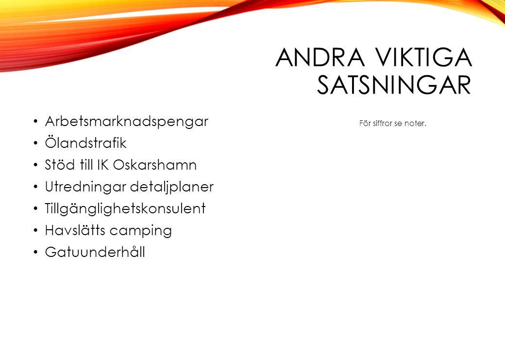 ANDRA VIKTIGA SATSNINGAR Arbetsmarknadspengar För siffror se noter.