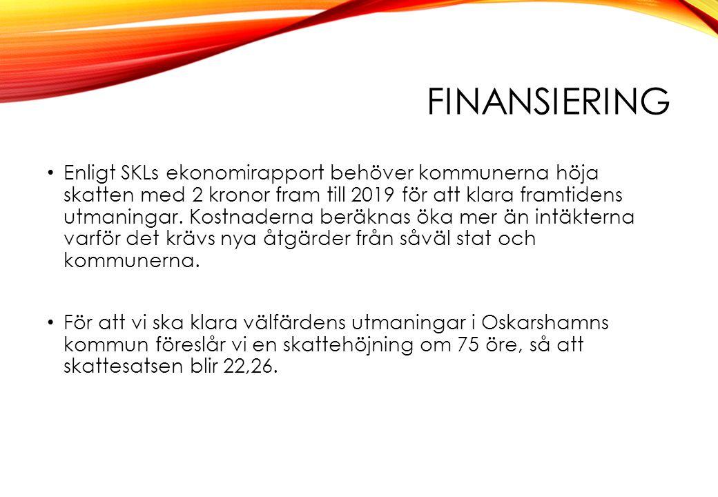 FINANSIERING Enligt SKLs ekonomirapport behöver kommunerna höja skatten med 2 kronor fram till 2019 för att klara framtidens utmaningar. Kostnaderna b