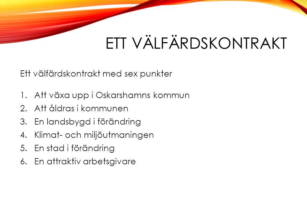 ETT VÄLFÄRDSKONTRAKT Ett välfärdskontrakt med sex punkter 1.Att växa upp i Oskarshamns kommun 2.Att åldras i kommunen 3.En landsbygd i förändring 4.Kl