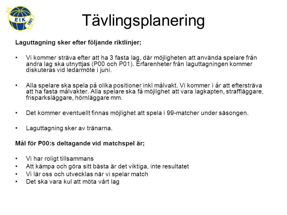 Tävlingsplanering Laguttagning sker efter följande riktlinjer; Vi kommer sträva efter att ha 3 fasta lag, där möjligheten att använda spelare från and