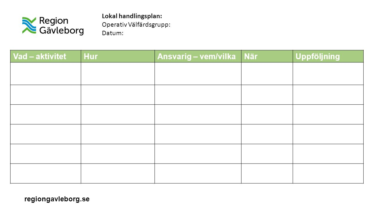 regiongavleborg.se Vad – aktivitetHurAnsvarig – vem/vilkaNärUppföljning Lokal handlingsplan: Operativ Välfärdsgrupp: Datum: