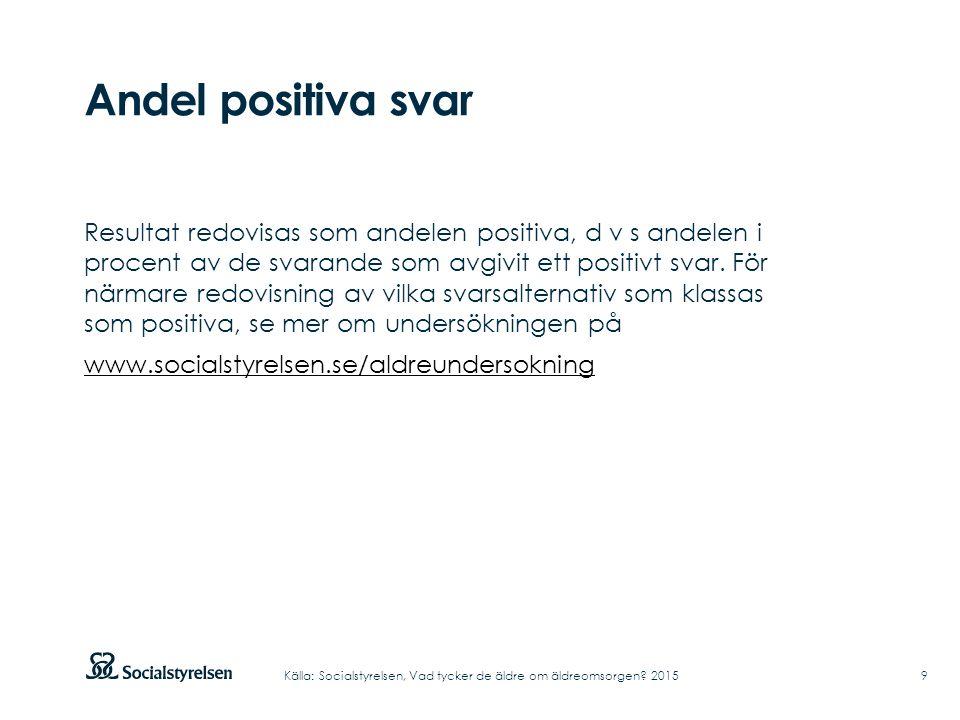 Resultat redovisas som andelen positiva, d v s andelen i procent av de svarande som avgivit ett positivt svar.