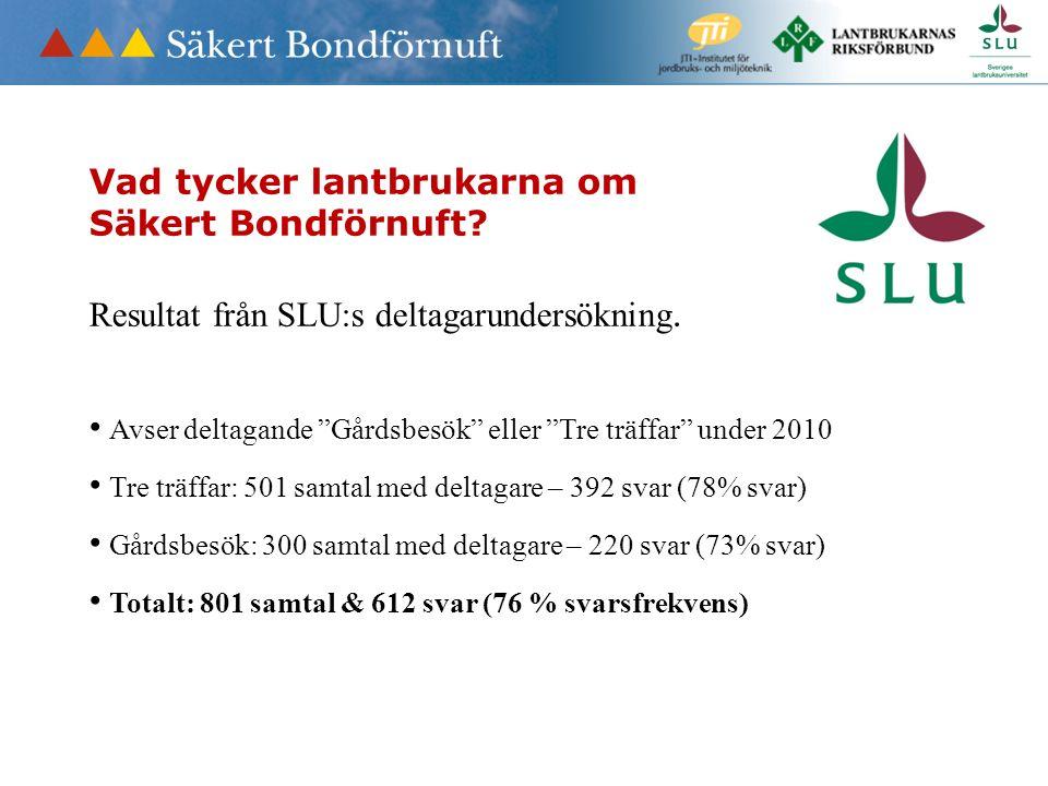 """Vad tycker lantbrukarna om Säkert Bondförnuft? Resultat från SLU:s deltagarundersökning. Avser deltagande """"Gårdsbesök"""" eller """"Tre träffar"""" under 2010"""