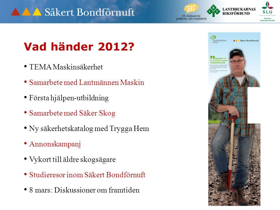 Vad händer 2012? TEMA Maskinsäkerhet Samarbete med Lantmännen Maskin Första hjälpen-utbildning Samarbete med Säker Skog Ny säkerhetskatalog med Trygga