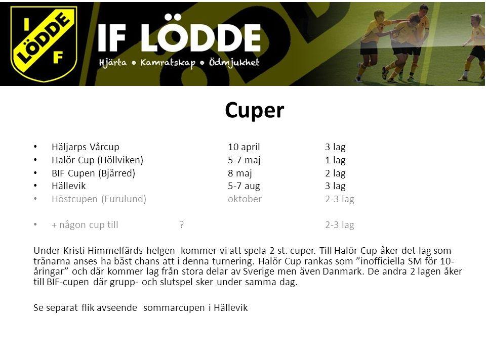 Cuper Häljarps Vårcup10 april3 lag Halör Cup (Höllviken)5-7 maj1 lag BIF Cupen (Bjärred)8 maj2 lag Hällevik5-7 aug3 lag Höstcupen (Furulund)oktober2-3