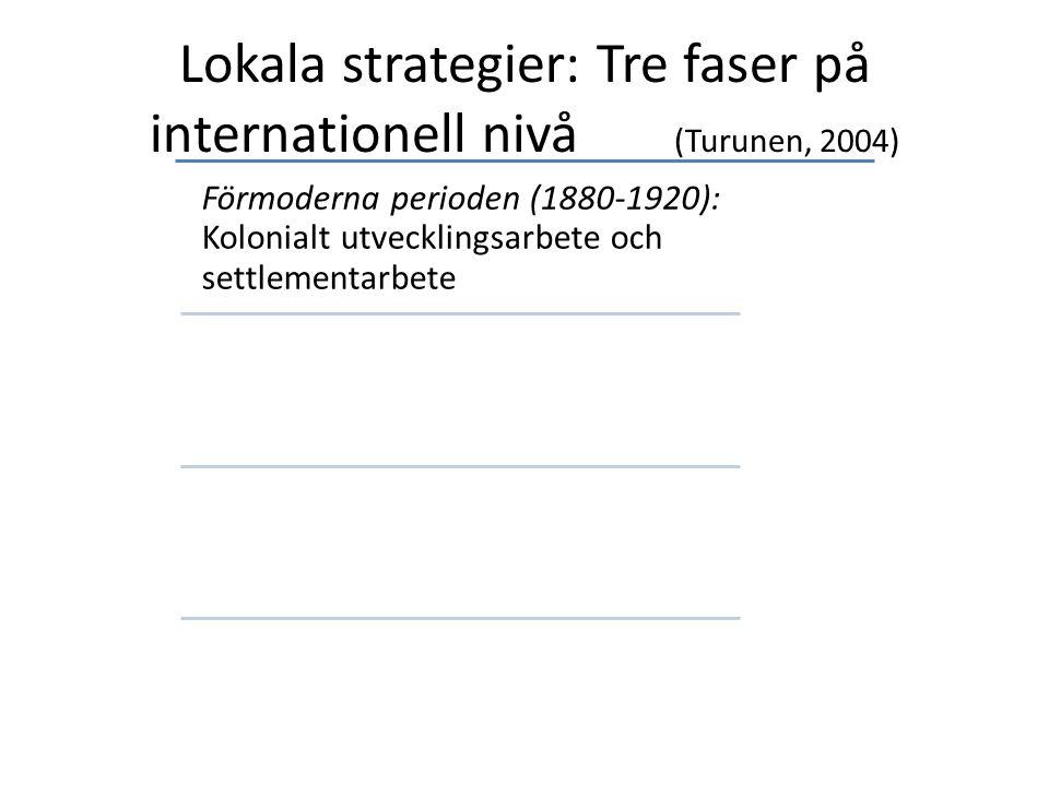Lokala strategier: Tre faser på internationell nivå (Turunen, 2004) Förmoderna perioden (1880-1920): Kolonialt utvecklingsarbete och settlementarbete