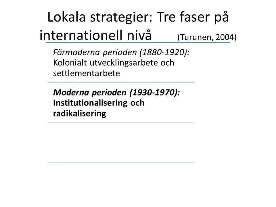 Lokala strategier: Tre faser på internationell nivå (Turunen, 2004) Förmoderna perioden (1880-1920): Kolonialt utvecklingsarbete och settlementarbete Moderna perioden (1930-1970): Institutionalisering och radikalisering