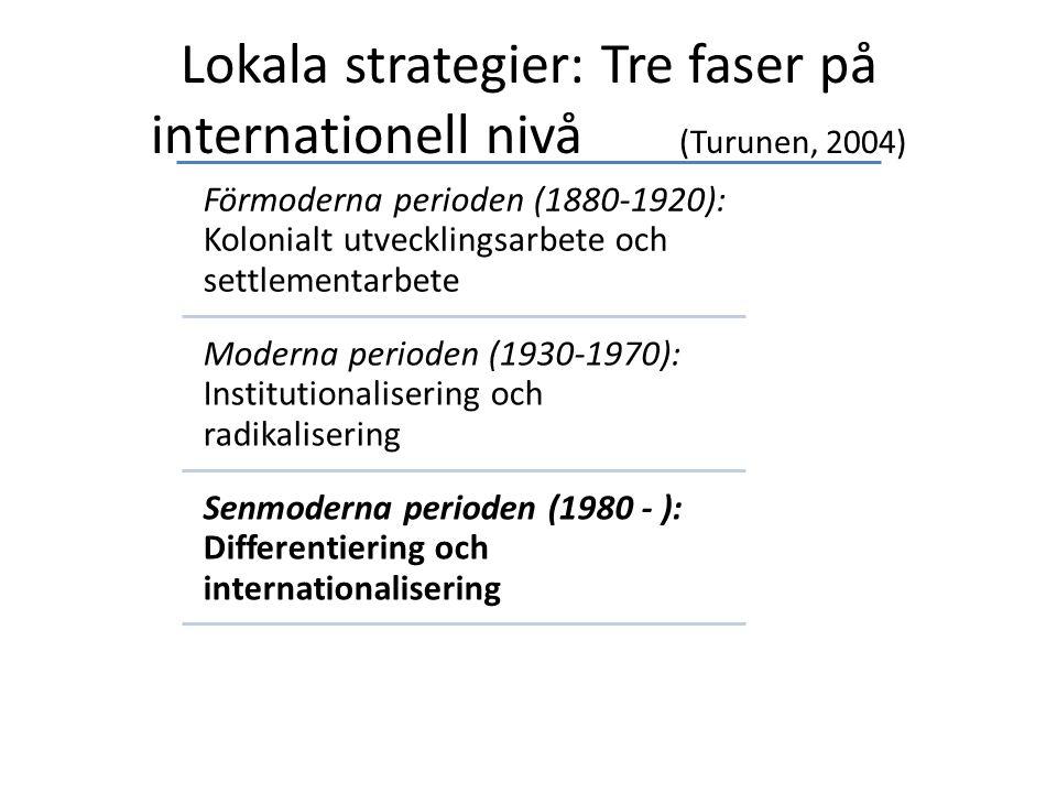 Lokala strategier: Tre faser på internationell nivå (Turunen, 2004) Förmoderna perioden (1880-1920): Kolonialt utvecklingsarbete och settlementarbete Moderna perioden (1930-1970): Institutionalisering och radikalisering Senmoderna perioden (1980 - ): Differentiering och internationalisering