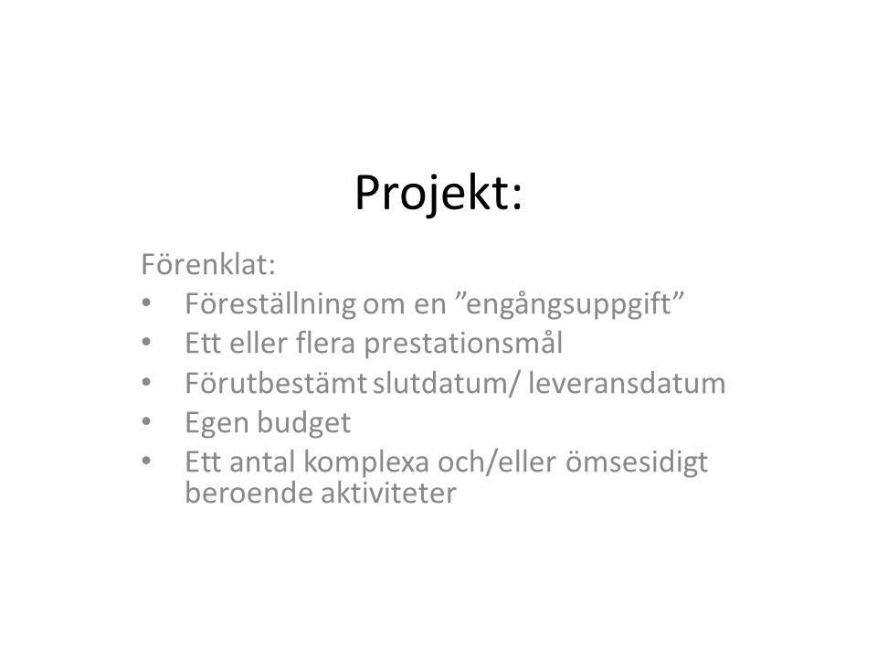Projekt: Förenklat: Föreställning om en engångsuppgift Ett eller flera prestationsmål Förutbestämt slutdatum/ leveransdatum Egen budget Ett antal komplexa och/eller ömsesidigt beroende aktiviteter