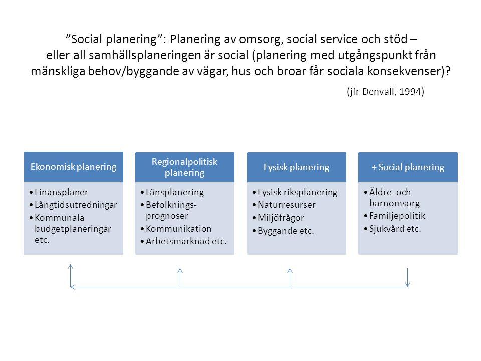 Social planering : Planering av omsorg, social service och stöd – eller all samhällsplaneringen är social (planering med utgångspunkt från mänskliga behov/byggande av vägar, hus och broar får sociala konsekvenser).