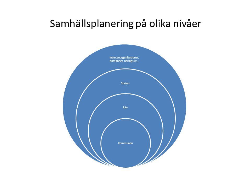 Samhällsplanering på olika nivåer Intresseorganisationer, allmänhet, näringsliv… Staten Län Kommunen