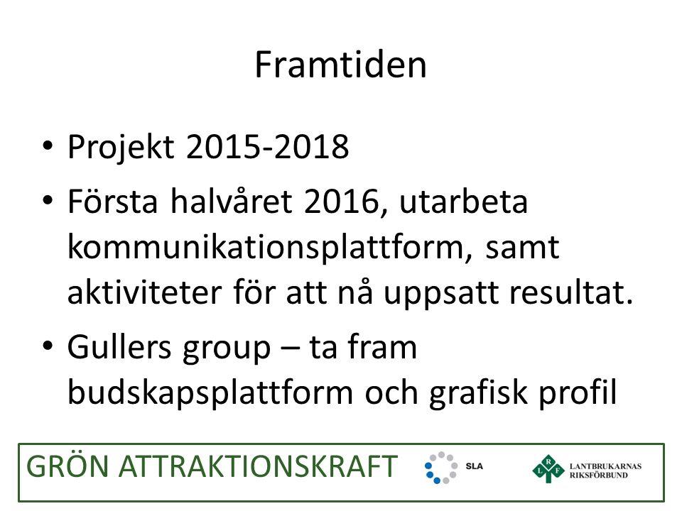Framtiden Projekt 2015-2018 Första halvåret 2016, utarbeta kommunikationsplattform, samt aktiviteter för att nå uppsatt resultat.
