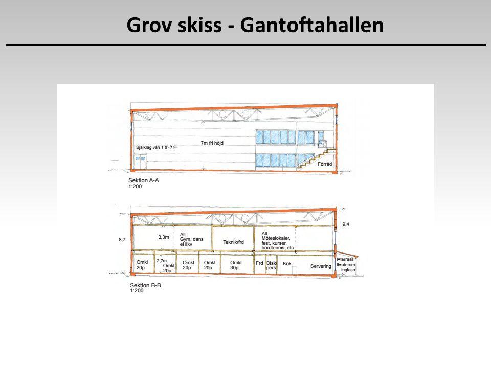 Grov skiss - Gantoftahallen
