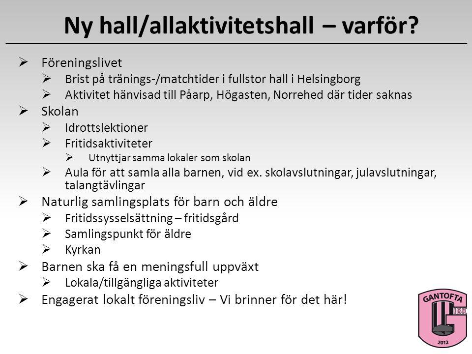Ny hall/allaktivitetshall – varför?  Föreningslivet  Brist på tränings-/matchtider i fullstor hall i Helsingborg  Aktivitet hänvisad till Påarp, Hö