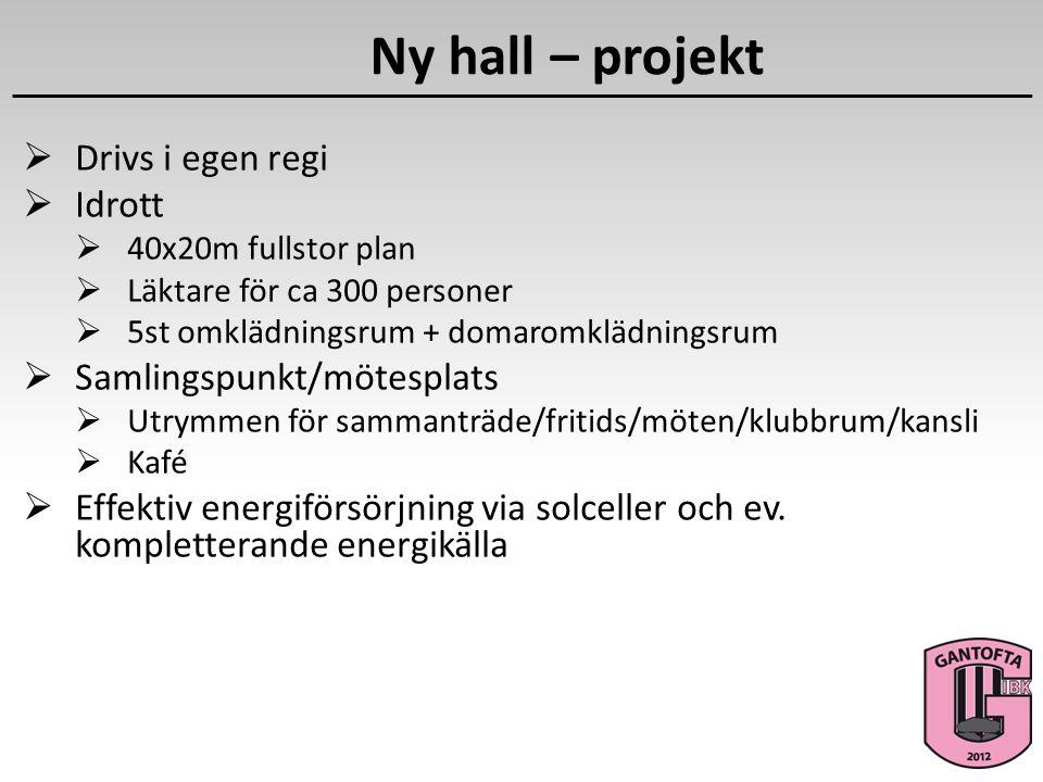 Ny hall – projekt  Drivs i egen regi  Idrott  40x20m fullstor plan  Läktare för ca 300 personer  5st omklädningsrum + domaromklädningsrum  Samlingspunkt/mötesplats  Utrymmen för sammanträde/fritids/möten/klubbrum/kansli  Kafé  Effektiv energiförsörjning via solceller och ev.