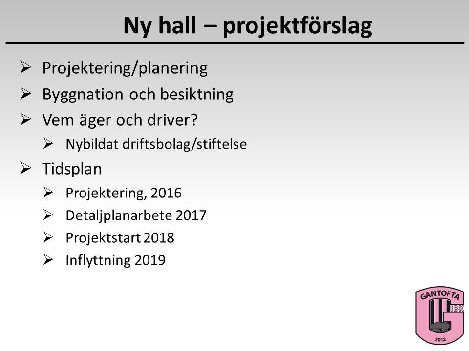 Ny hall – projektförslag  Projektering/planering  Byggnation och besiktning  Vem äger och driver?  Nybildat driftsbolag/stiftelse  Tidsplan  Pro