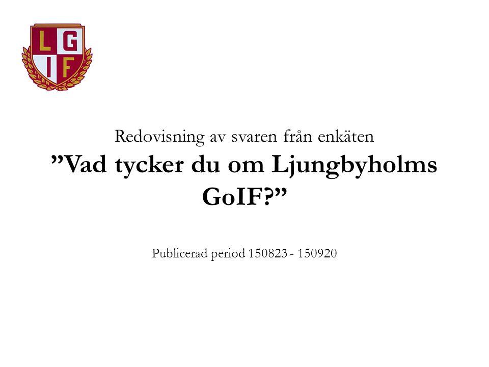 """Redovisning av svaren från enkäten """"Vad tycker du om Ljungbyholms GoIF?"""" Publicerad period 150823 - 150920"""