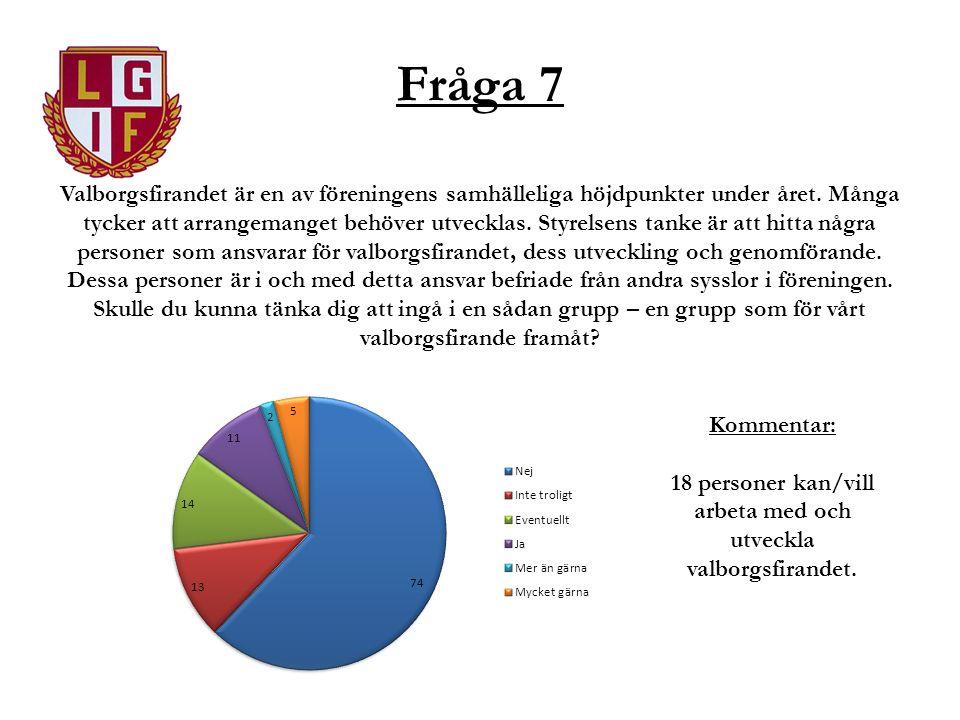 Fråga 7 Valborgsfirandet är en av föreningens samhälleliga höjdpunkter under året. Många tycker att arrangemanget behöver utvecklas. Styrelsens tanke