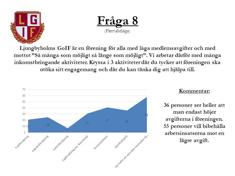 """Fråga 8 (Flervalsfråga) Ljungbyholms GoIF är en förening för alla med låga medlemsavgifter och med mottot """"Så många som möjligt så länge som möjligt""""."""