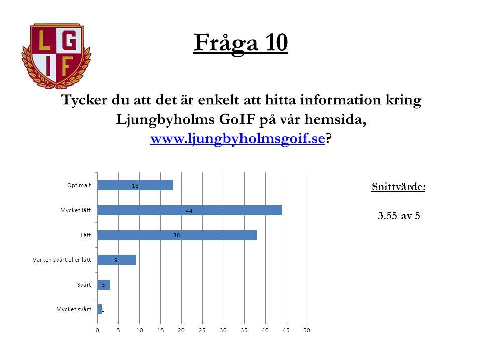 Fråga 10 Tycker du att det är enkelt att hitta information kring Ljungbyholms GoIF på vår hemsida, www.ljungbyholmsgoif.se? www.ljungbyholmsgoif.se Sn