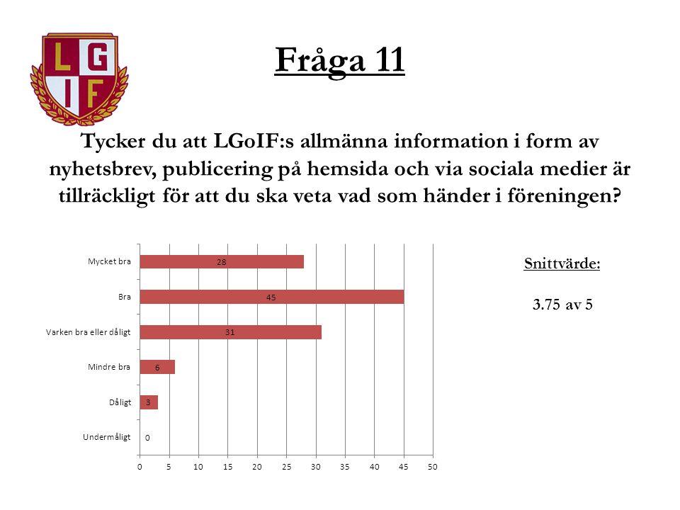 Fråga 11 Tycker du att LGoIF:s allmänna information i form av nyhetsbrev, publicering på hemsida och via sociala medier är tillräckligt för att du ska veta vad som händer i föreningen.