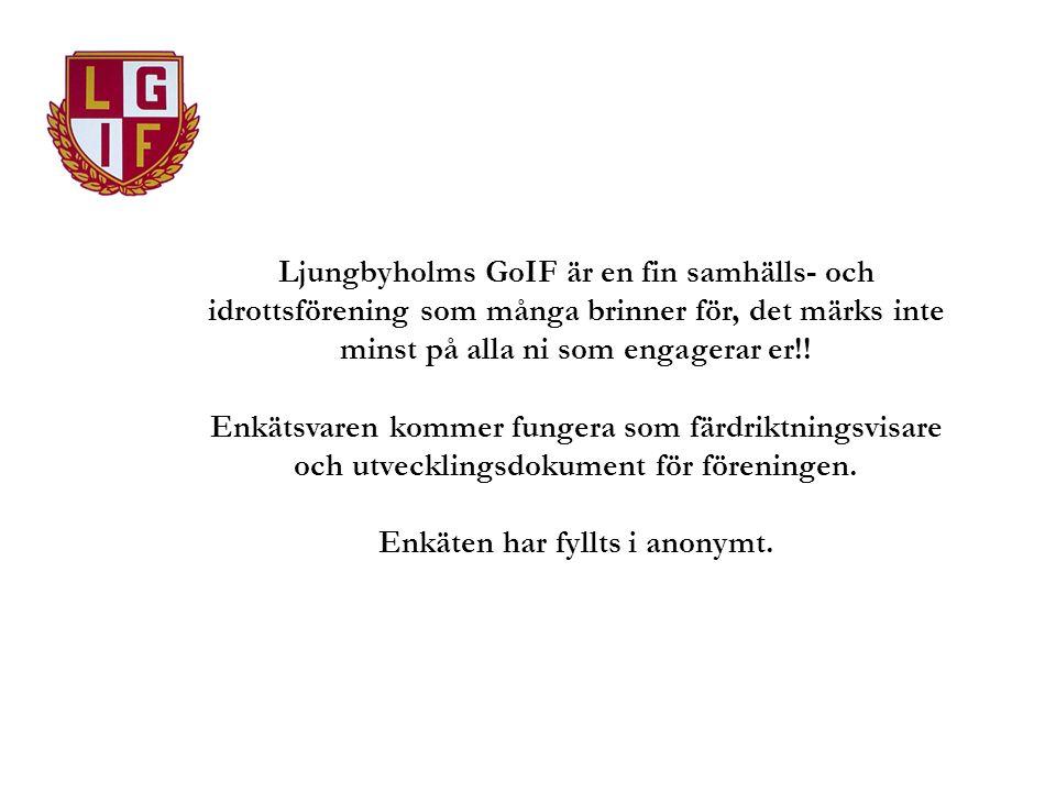 Ljungbyholms GoIF är en fin samhälls- och idrottsförening som många brinner för, det märks inte minst på alla ni som engagerar er!! Enkätsvaren kommer