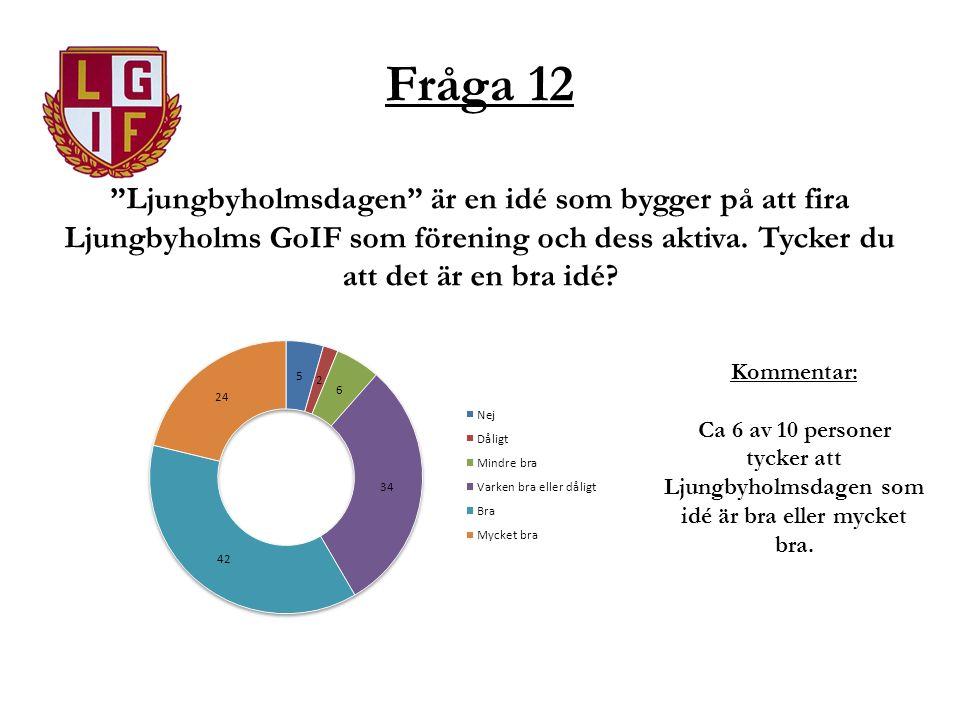 """Fråga 12 """"Ljungbyholmsdagen"""" är en idé som bygger på att fira Ljungbyholms GoIF som förening och dess aktiva. Tycker du att det är en bra idé? Komment"""