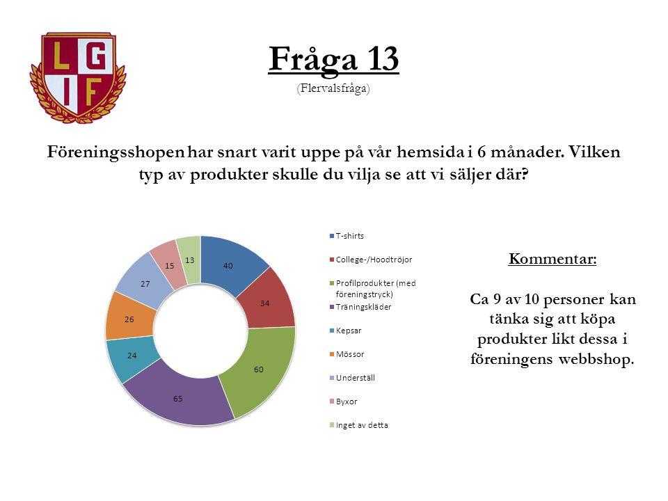 Fråga 13 (Flervalsfråga) Föreningsshopen har snart varit uppe på vår hemsida i 6 månader.