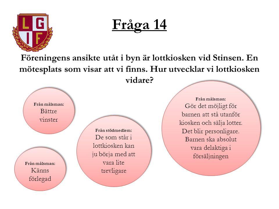 Fråga 14 Föreningens ansikte utåt i byn är lottkiosken vid Stinsen. En mötesplats som visar att vi finns. Hur utvecklar vi lottkiosken vidare? Från må