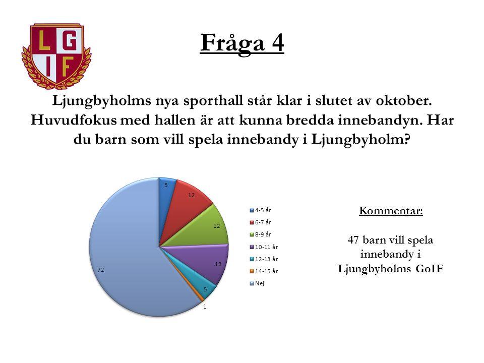 Fråga 4 Ljungbyholms nya sporthall står klar i slutet av oktober. Huvudfokus med hallen är att kunna bredda innebandyn. Har du barn som vill spela inn